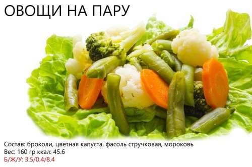 калорийность капусты брокколи и цветной