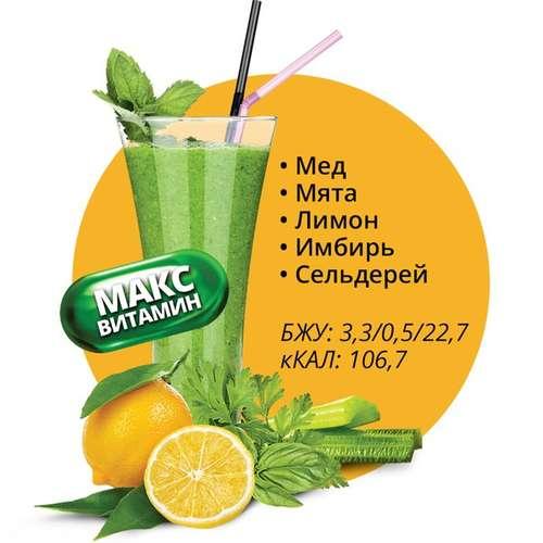 Мята Лимонная Диета. Пей и худей. Напитки, которые помогут похудеть даже тем, кто не занимается спортом